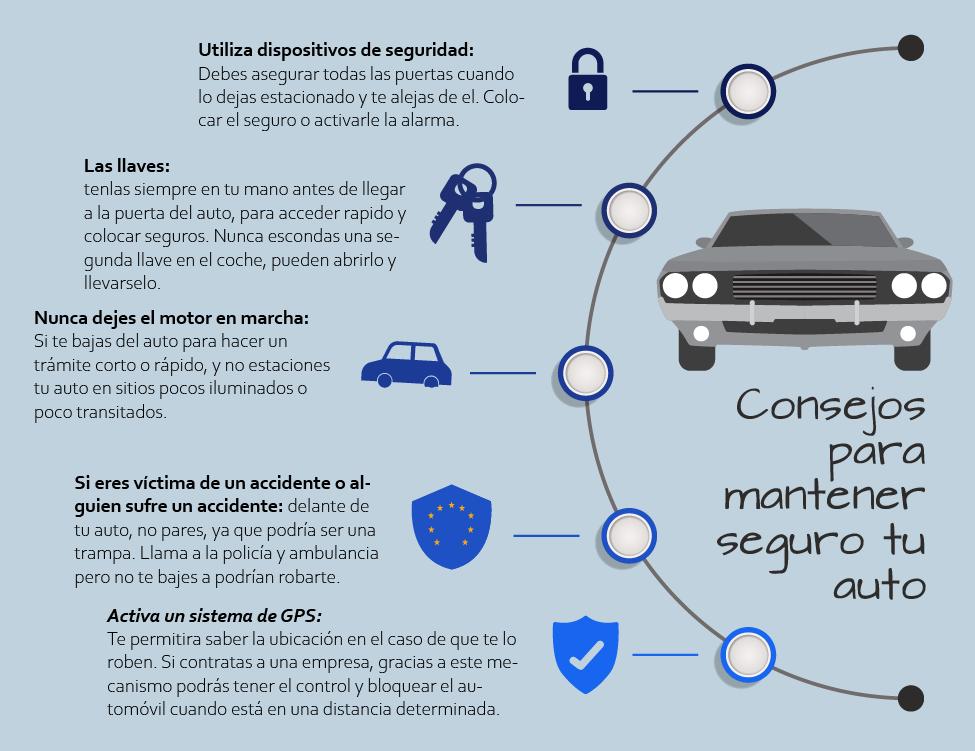 consejos para mantener seguro tu auto